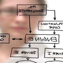 Understanding cXML